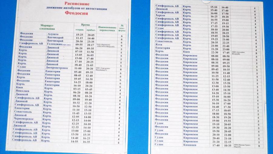 Расписание автобусов от Феодосии